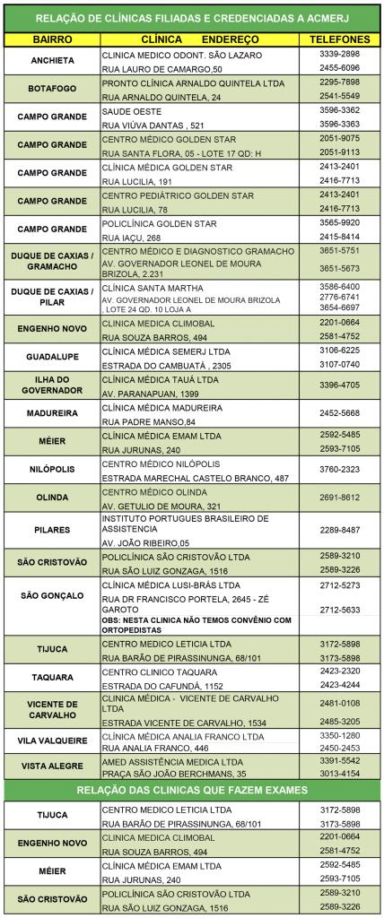Relacao-Clinicas-ACMERJ-05-09-18-1096px
